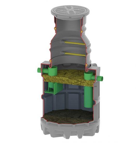 grease separator underground
